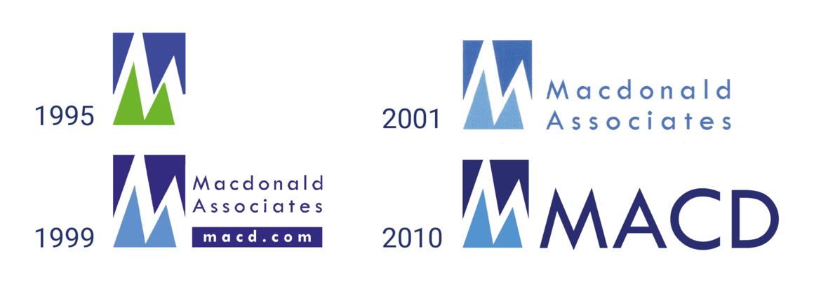 MACD Logo Development 1995-2010